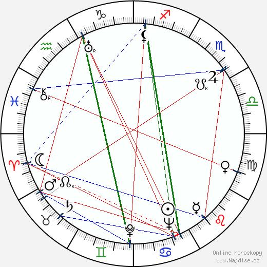 Hume Cronyn wikipedie wiki 2017, 2018 horoskop