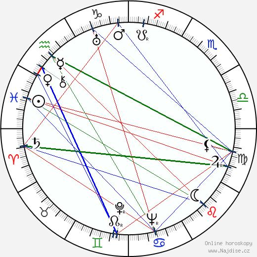 Hynek Němec wikipedie wiki 2020, 2021 horoskop