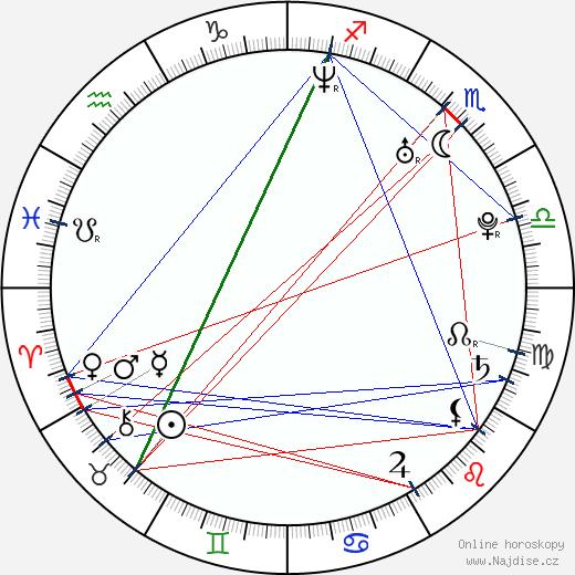 Hyoue Ebata wikipedie wiki 2018, 2019 horoskop
