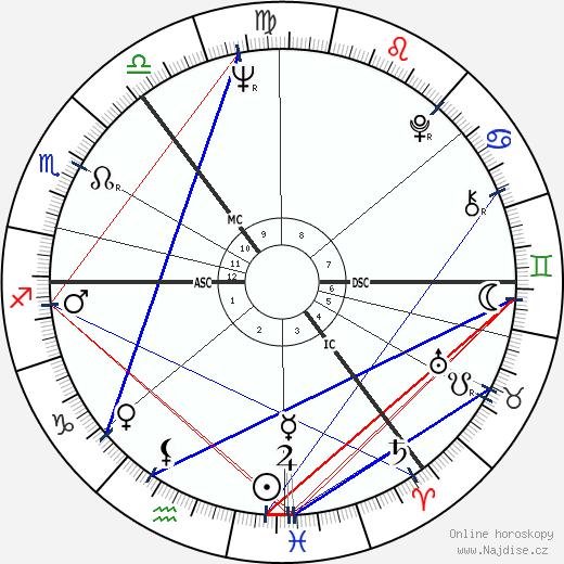 Iain Calder wikipedie wiki 2018, 2019 horoskop