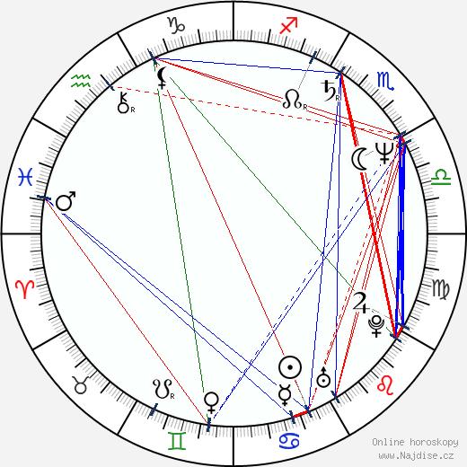 Ian Curtis wikipedie wiki 2018, 2019 horoskop