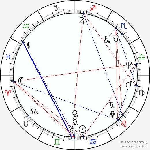 Ian Paice wikipedie wiki 2018, 2019 horoskop