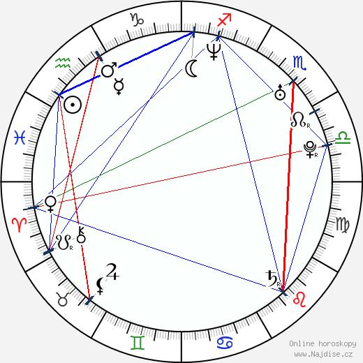 Ian Reed Kesler wikipedie wiki 2017, 2018 horoskop