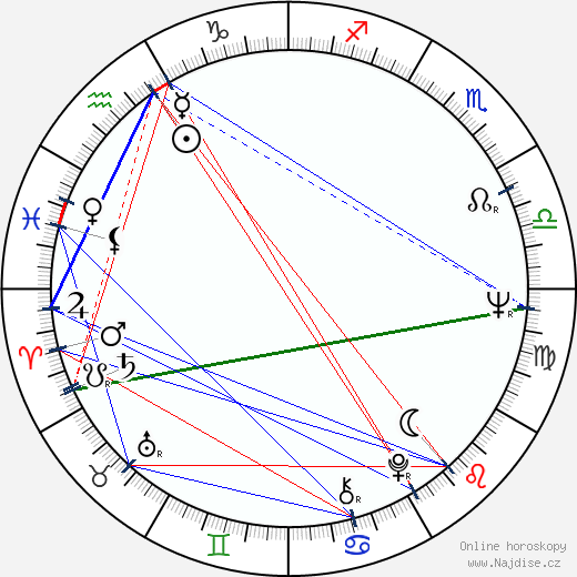 Ian Watkin wikipedie wiki 2019, 2020 horoskop