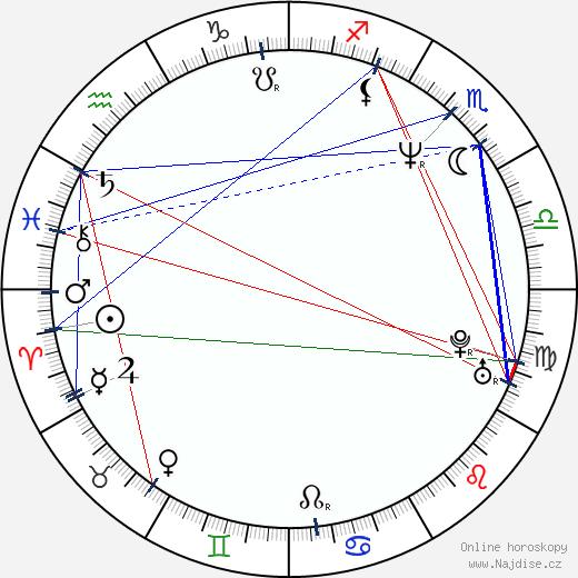 Ian Ziering wikipedie wiki 2019, 2020 horoskop