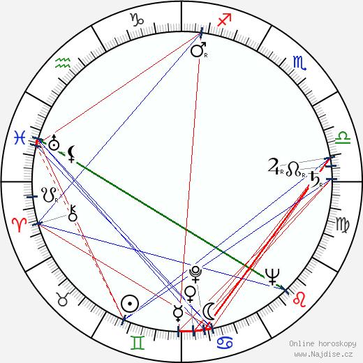 Iannis Xenakis wikipedie wiki 2019, 2020 horoskop
