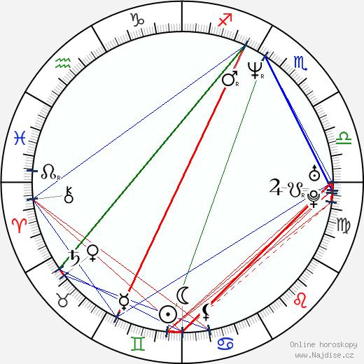 Ice Cube wikipedie wiki 2020, 2021 horoskop