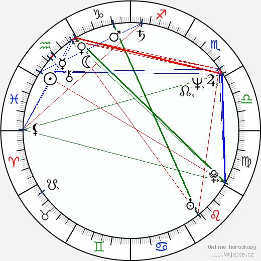 Ice-T wikipedie wiki 2020, 2021 horoskop