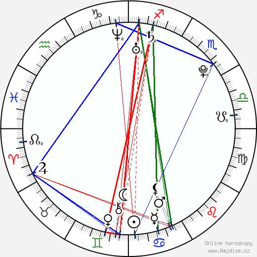 Ida Elise Broch wikipedie wiki 2018, 2019 horoskop