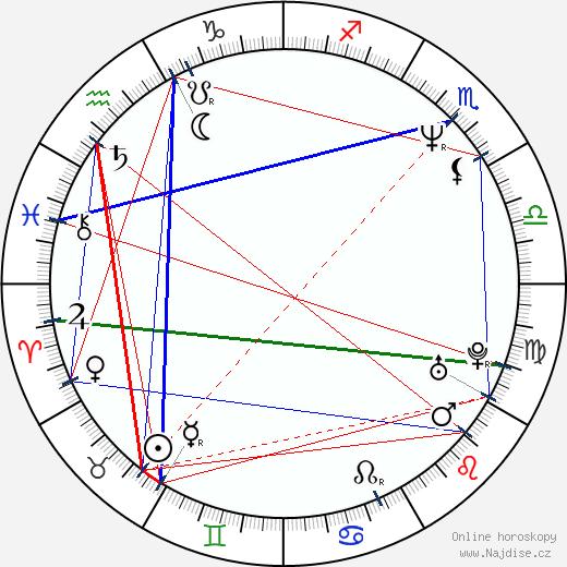Ida Iasha wikipedie wiki 2019, 2020 horoskop