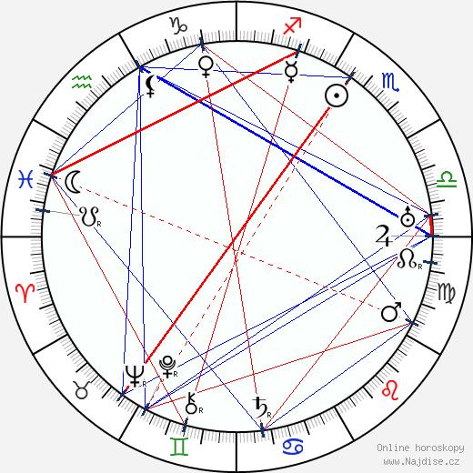 Ida Salmi wikipedie wiki 2018, 2019 horoskop