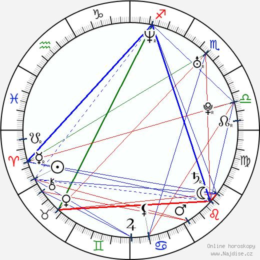 Ido Mosseri wikipedie wiki 2018, 2019 horoskop