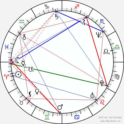 Igor Němec wikipedie wiki 2018, 2019 horoskop