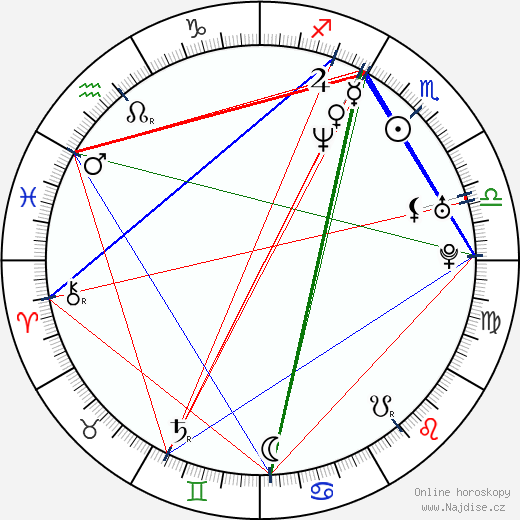 Igor Ondříček wikipedie wiki 2020, 2021 horoskop