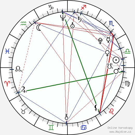 Iiti Yli-Rinne wikipedie wiki 2018, 2019 horoskop