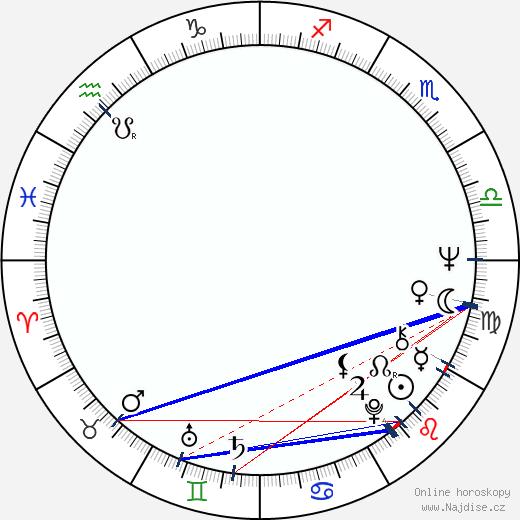 Ilari Paatso wikipedie wiki 2017, 2018 horoskop