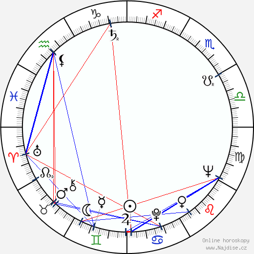 Ilja Racek wikipedie wiki 2019, 2020 horoskop