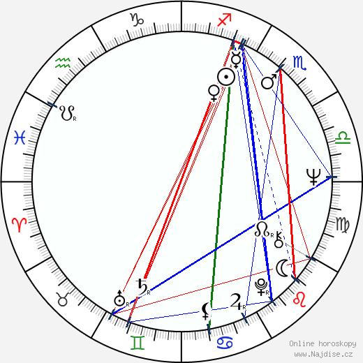 Ilkka Taipale wikipedie wiki 2018, 2019 horoskop