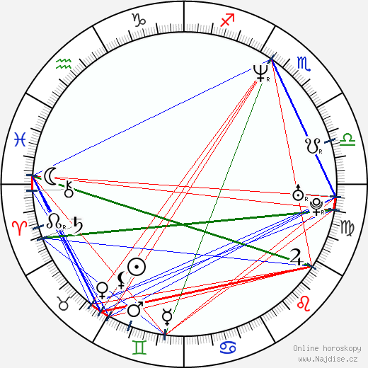 Ilmar Raag wikipedie wiki 2018, 2019 horoskop