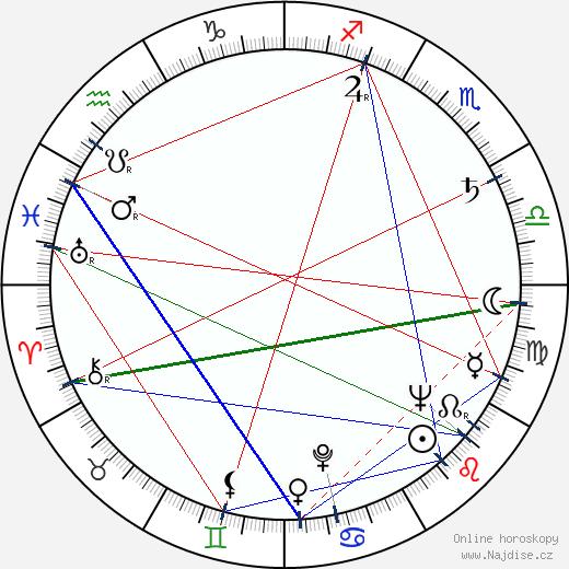 Ilmari Aarre-Ahtio wikipedie wiki 2018, 2019 horoskop