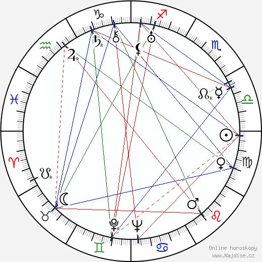 Ilmari Salminen wikipedie wiki 2019, 2020 horoskop