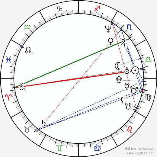 Ilona Csáková wikipedie wiki 2017, 2018 horoskop