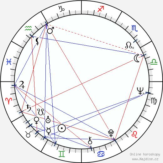 Ilse Pagé wikipedie wiki 2019, 2020 horoskop