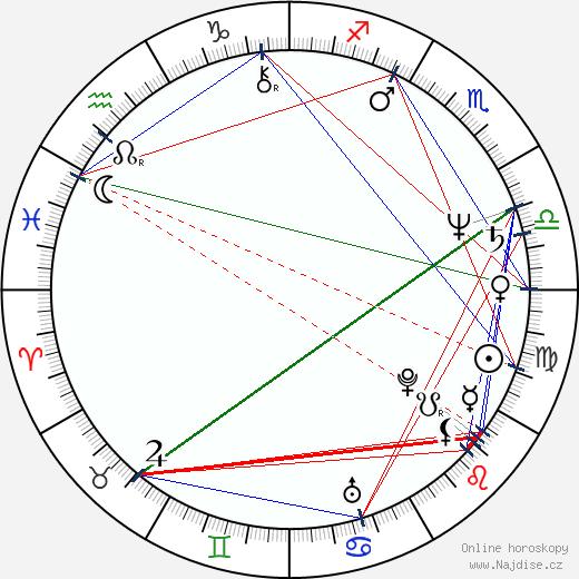 Inese Vaidere wikipedie wiki 2018, 2019 horoskop