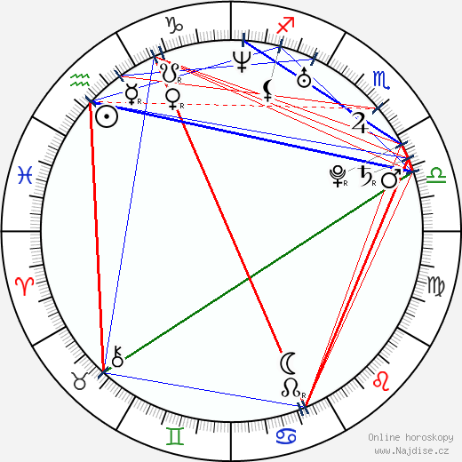 Inez Björg David wikipedie wiki 2019, 2020 horoskop