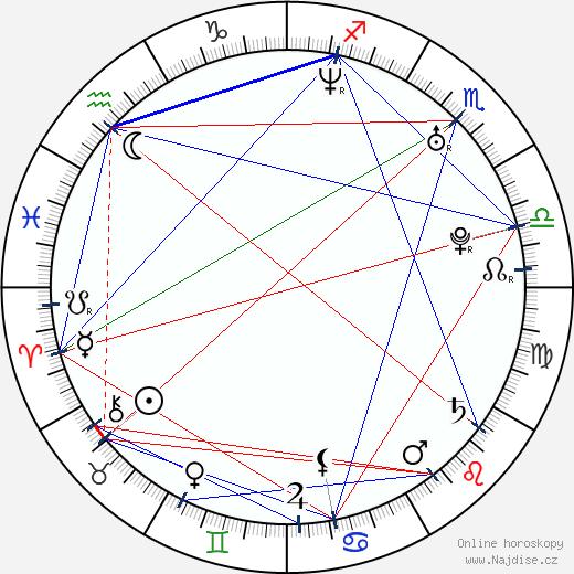Inga Cadranel wikipedie wiki 2017, 2018 horoskop