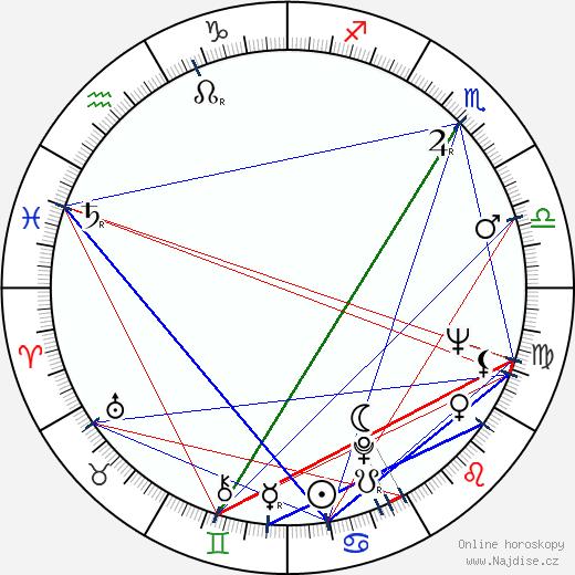 Ingeborg Schöner wikipedie wiki 2018, 2019 horoskop