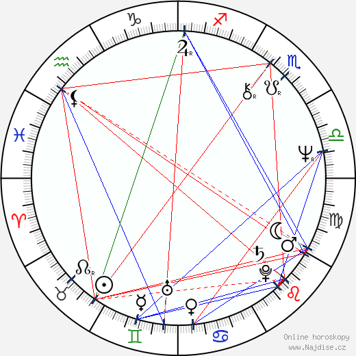 Ingeborg Sørensen wikipedie wiki 2018, 2019 horoskop