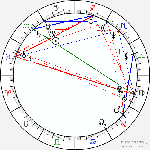 Ingeborga Dapkunaite wikipedie wiki 2020, 2021 horoskop