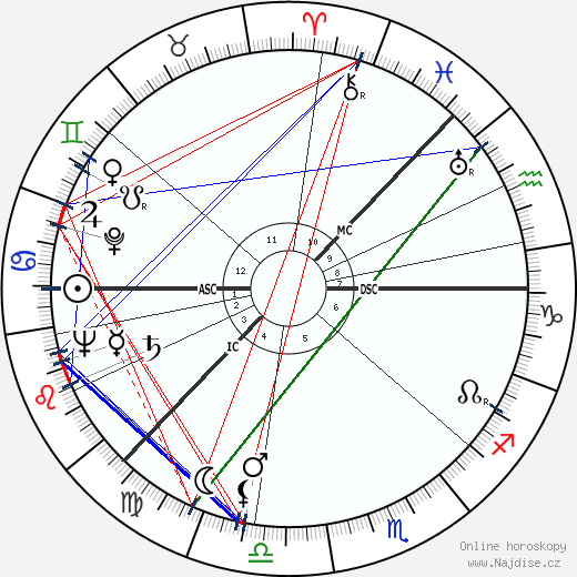 Ingmar Bergman wikipedie wiki 2018, 2019 horoskop