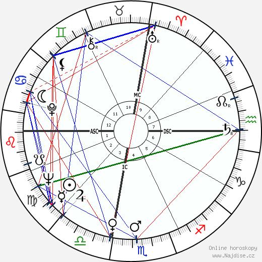 Ingo Swann wikipedie wiki 2017, 2018 horoskop