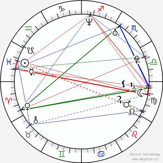 Ingrid Bolsø Berdal wikipedie wiki 2018, 2019 horoskop