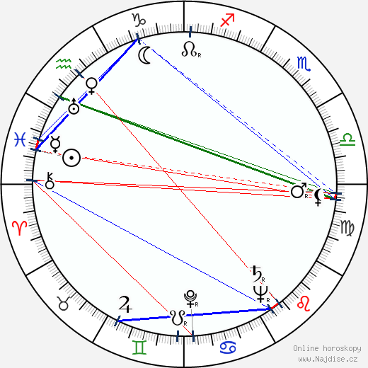 Ingrid Envall wikipedie wiki 2018, 2019 horoskop