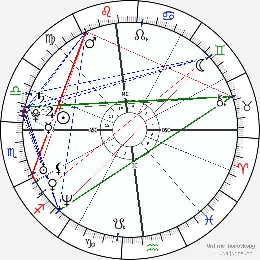 Ingrid Portaele wikipedie wiki 2018, 2019 horoskop