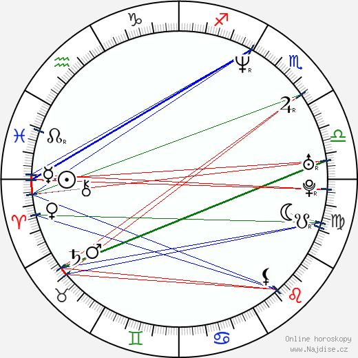 Ingrid Veninger wikipedie wiki 2019, 2020 horoskop