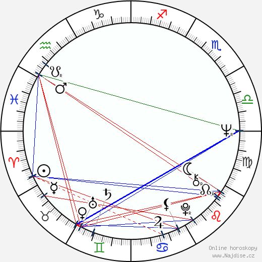 Inka Šecová wikipedie wiki 2018, 2019 horoskop