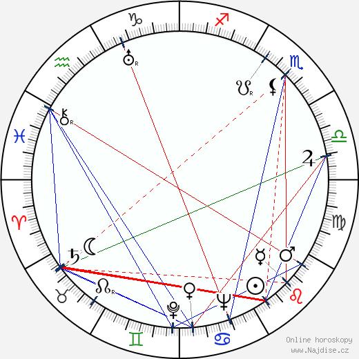Inke Maattola wikipedie wiki 2017, 2018 horoskop