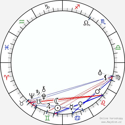 Ion Antonescu wikipedie wiki 2018, 2019 horoskop