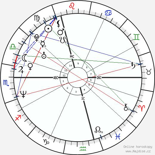 Ione Skye wikipedie wiki 2019, 2020 horoskop