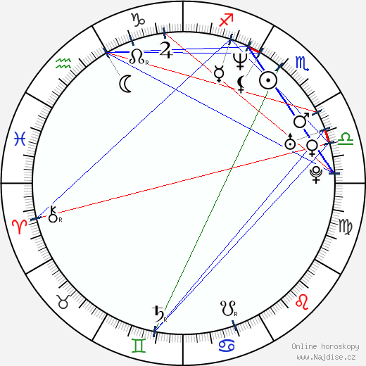 Irena Micijevic wikipedie wiki 2018, 2019 horoskop