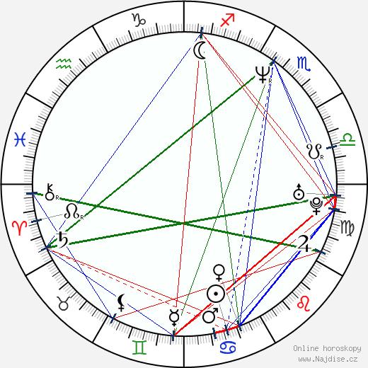Irena Salina wikipedie wiki 2018, 2019 horoskop