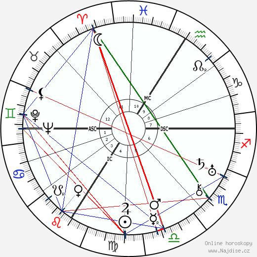 Irène Joliot-Curie wikipedie wiki 2017, 2018 horoskop