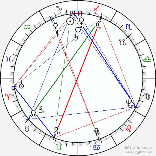 Irma Rewell wikipedie wiki 2018, 2019 horoskop