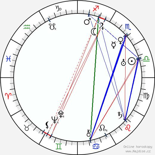 Irving Cummings wikipedie wiki 2018, 2019 horoskop