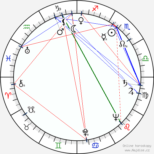Irving Ravetch wikipedie wiki 2019, 2020 horoskop