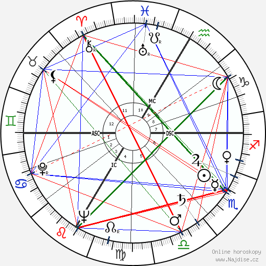 Irving Reed wikipedie wiki 2018, 2019 horoskop
